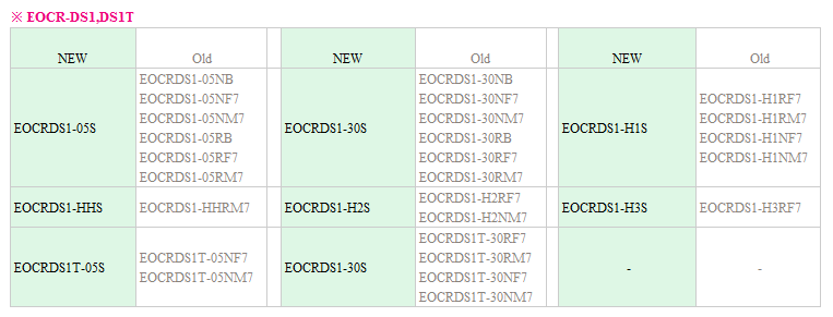 EOCRDS1过载继电器 施耐德,韩国三和,韩国SAMWHA,电子式继电器,EOCR-DS1