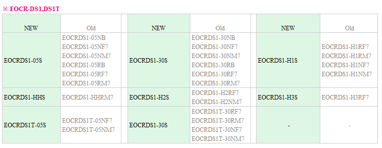 EOCRDS1-30NF7过载继电器 施耐德,韩国三和,韩国SAMWHA,电子式继电器,EOCR-DS1
