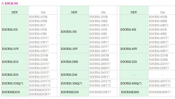 EOCRSS-60NY7过载继电器 施耐德,韩国三和,韩国SAMWHA,电子式继电器,EOCR-SS