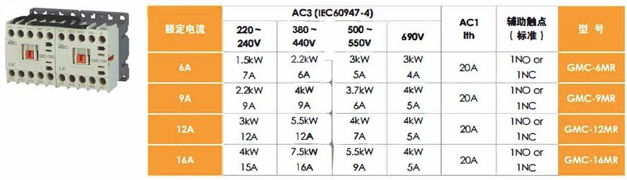 LS产电可逆型接触器交流线圈选型样本