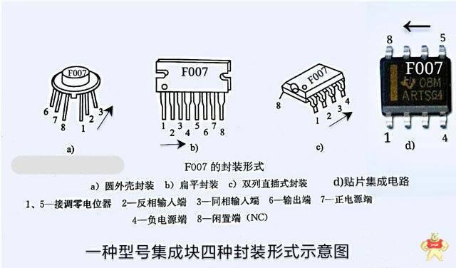 【工控设备】集成电路引脚识别图解