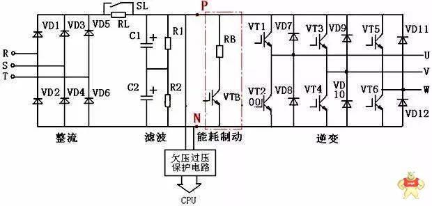 带你了解变频器需要配制动电阻的几种情况