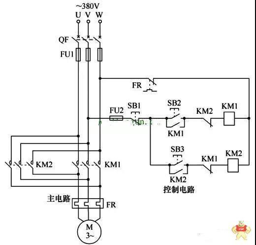 采用PLC進行電動機的正反轉控制電路應該怎么做