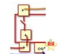 光电开关输出信号如何判断