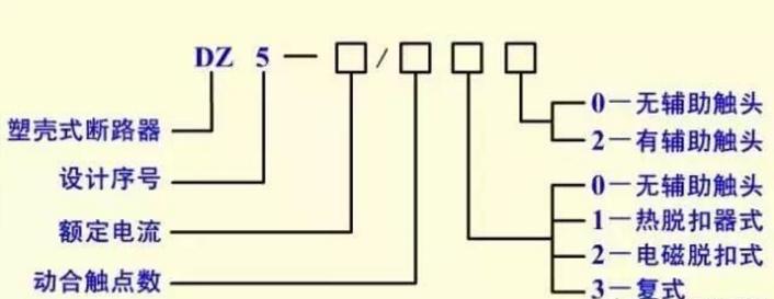 低压断路器的分类作用