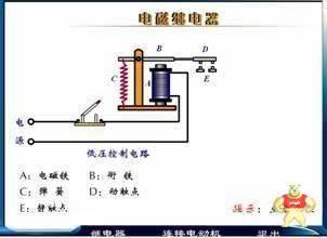 电磁继电器基本知识详细解析