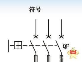 断路器的原理及结构你知道多少