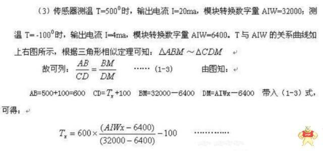 西门子PLCS7-200的模拟量处理方法解析