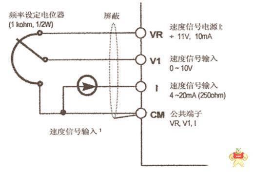 变频器的给定方式是什么
