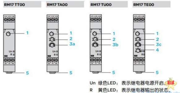 施耐德控制继电器工作原理以及应用分析