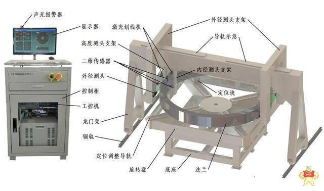 内外径及高度测量仪使用方法