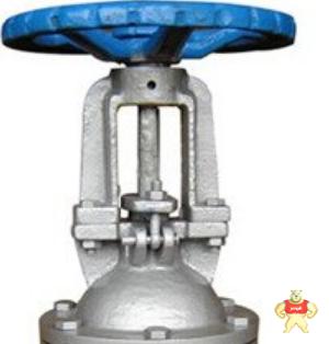铸钢闸阀标准以及其分类