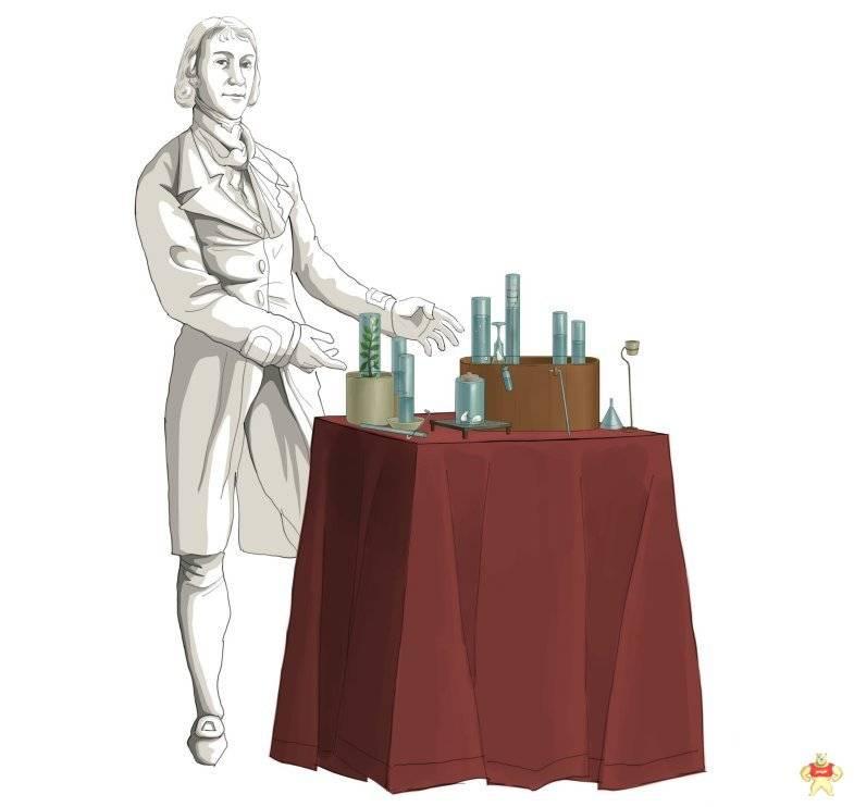 早期化学实验仪器的结构特点