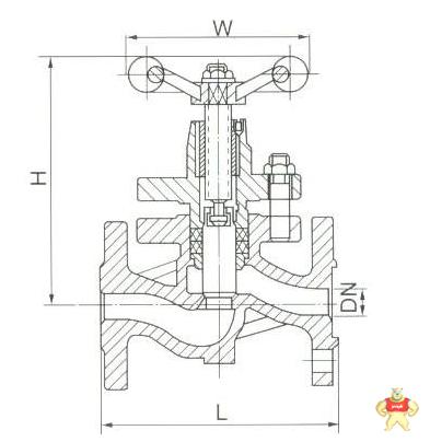 柱塞阀的工作原理以及结构原理