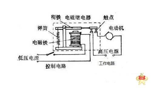了解一下典型固態/中間繼電器原理與選型要求