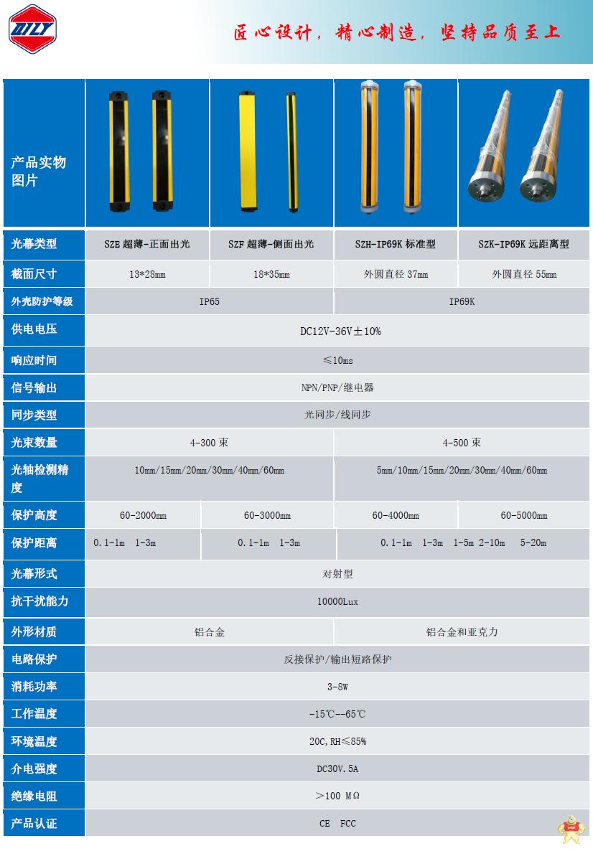 QILY科力 超薄安全光幕 高速安全光栅 抗干扰安全光幕 小型安全光幕 SZF系列 安全光幕,安全光栅,国产光幕,国产光栅,高速光栅