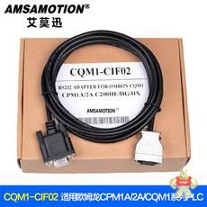 CQM1-CIF02