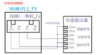 中达优控全兼容FX1S编程软件单板PLC YK-20MR-C厂家直销