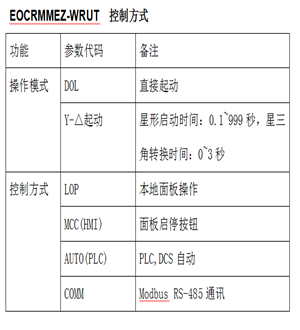 施耐德EOCR(原韩国三和)-电动机综合保护器EOCRMMEZ-WRUT 施耐德EOCR,电动机保护器,马达保护器,电子式继电器,韩国三和SAMWHA