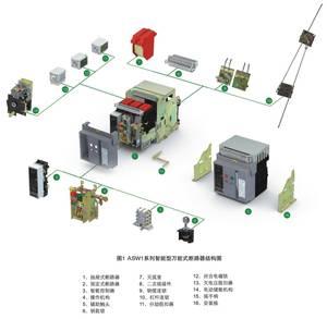 DW45智能型万能式断路器2000型抽屉式!框架断路器(框一)