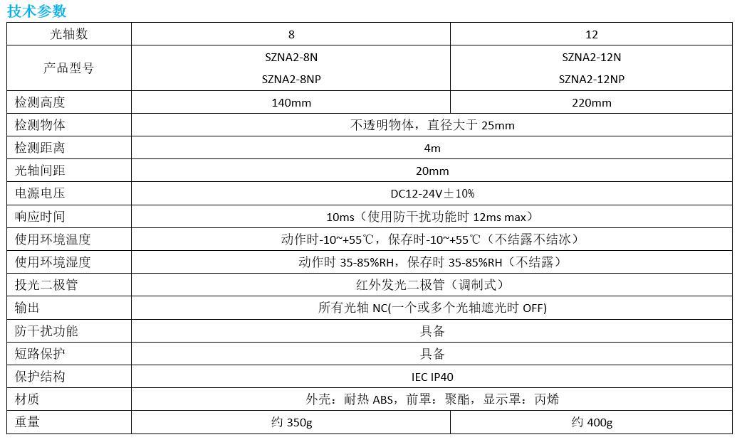 NA2-N12 超薄区域检测光幕 安全光栅 12光轴 20mm间距 NA2-N12,区域检测,检测光幕,安全光栅,高速光栅