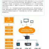 安科瑞安全用电云平台 智慧消防用电AcrelCloud-6000