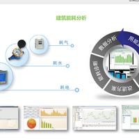 ACREL5000安科瑞能耗监测系统能耗平台 建筑能耗能源计量