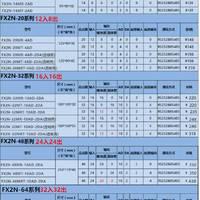 PLC工控板 国产三菱FX2N-48MR-10AD-2DA-485简易板式PLC控制器可编程