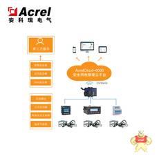 Acrelcloud-6000