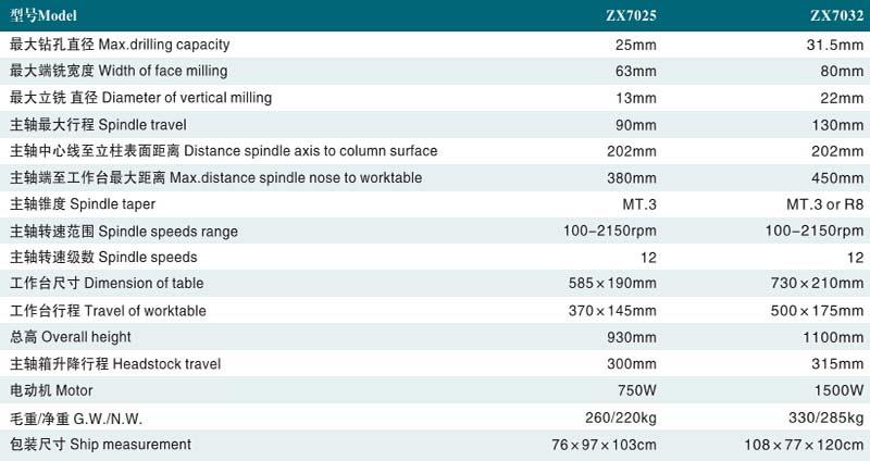 西湖 铣钻床ZX7025 钻床,西湖 ZX7025