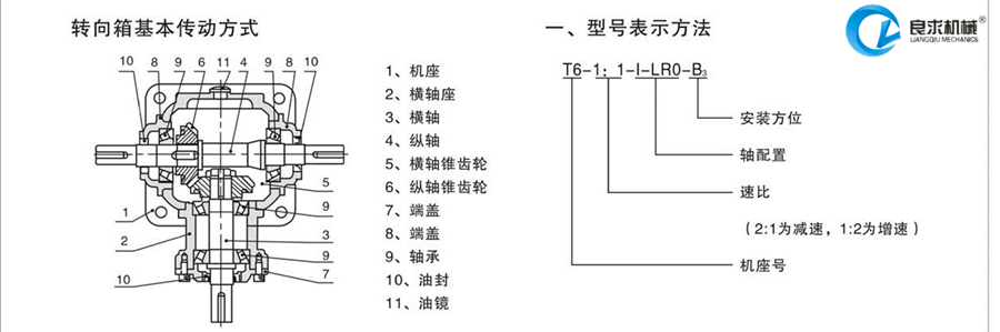 良求机械 T4齿轮箱 直角换向器 十字换向器 T4换向箱 转向箱 非标定制 T4齿轮箱,T4减速机,T4转向器,T4转向箱,T4换向器