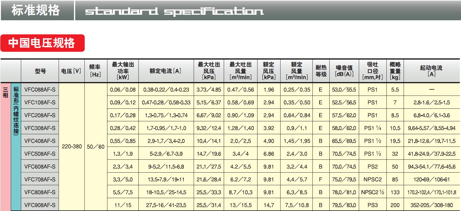 廠家直銷FUJI富士環形鼓風機 日本富士風機大陸總代理 富士鼓風機,FUJI富士風機,低噪音富士風機,富士環形鼓風機,日本富士風機