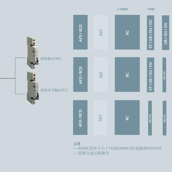 全新原装西门子空开/小型断路器5SY6416-7CC 4P C16A 举报
