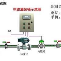 自来水定量控制系统厂家