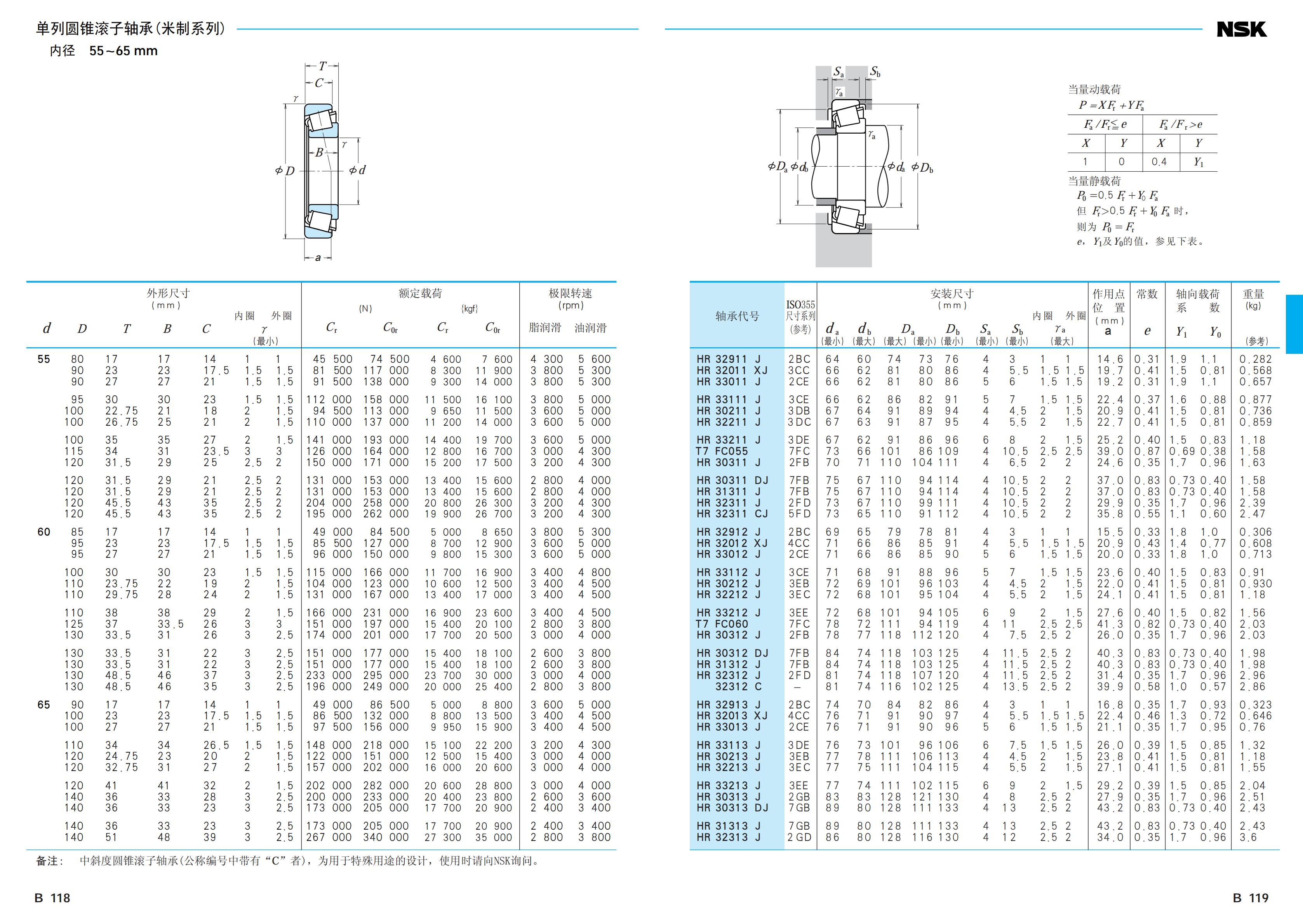 NSK NSK轴承 NSK圆锥滚子轴承HR30206J HR30208J HR30209J HR30306J NSK,NSK轴承,NSK进口轴承,NSK圆锥滚子轴承,NSK代理商