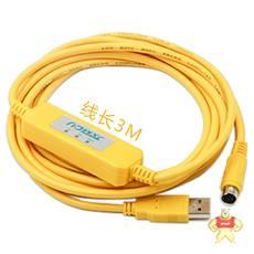 USB-XC