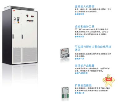 ABB 变频器  ACS880-01-293A-3 160kw 400v DTC 直接转矩控制 青岛   含运 ACS880-01-293A-3,ABB变频器,ABB
