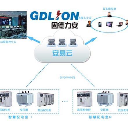 提高供配电设备的核心技术是生产高质量的智慧配电室设备  固德力安