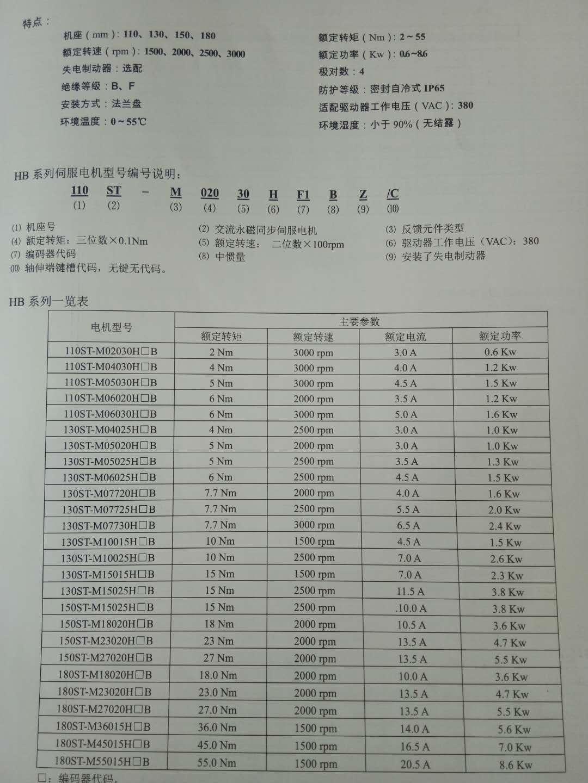 华大伺服电机80ST-M02430LF1B  750W 华大电机,华大伺服电机,武汉华大伺服电机,武汉华大电机,武汉华大新型电机有限公司