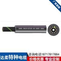 CHAIN-HiFLEX数控机床电缆