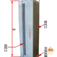 NF111-DRM-2515GD-C