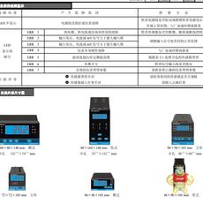 TS133-WT-400MHAHHRE4C1