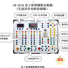 // VV511-LH-3C3A