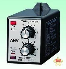 CTDV-N1 60M*60M AC220V