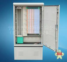 TW-GXF05-288F