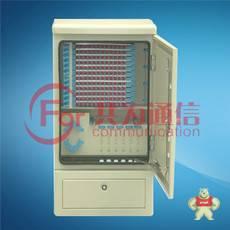 TW-GPX05-144-4