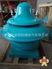 BDW-87-6N1014M0.55KW